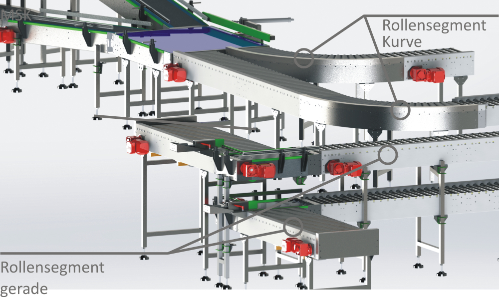 Example roller conveyor