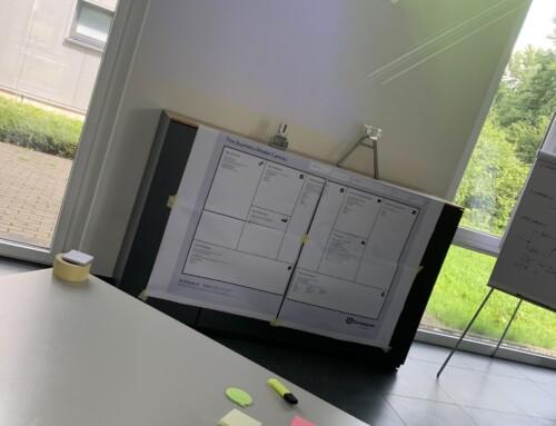 Business model canvas workshop bei roTeg